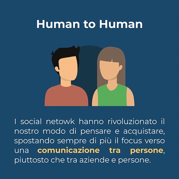 Lacomunicazione tra persone e persone e non tra aziende e persone