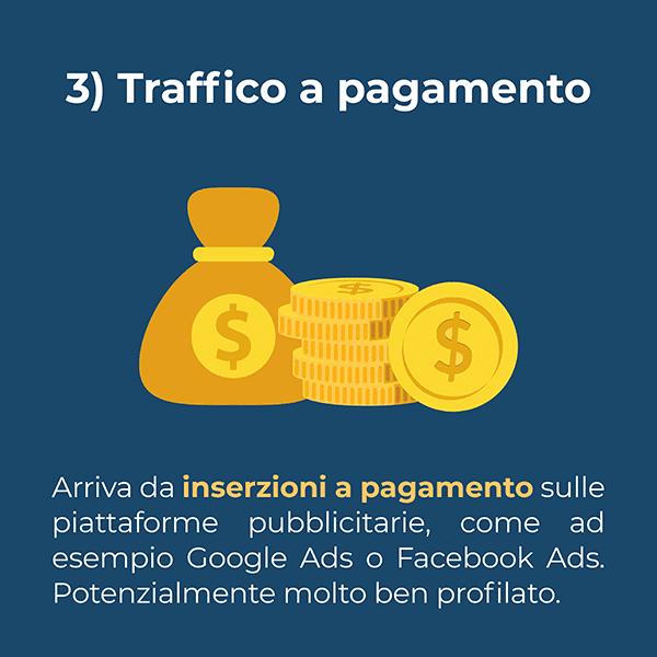 Il traffico a pagamento da inserzioni Google Ads o facebook ads