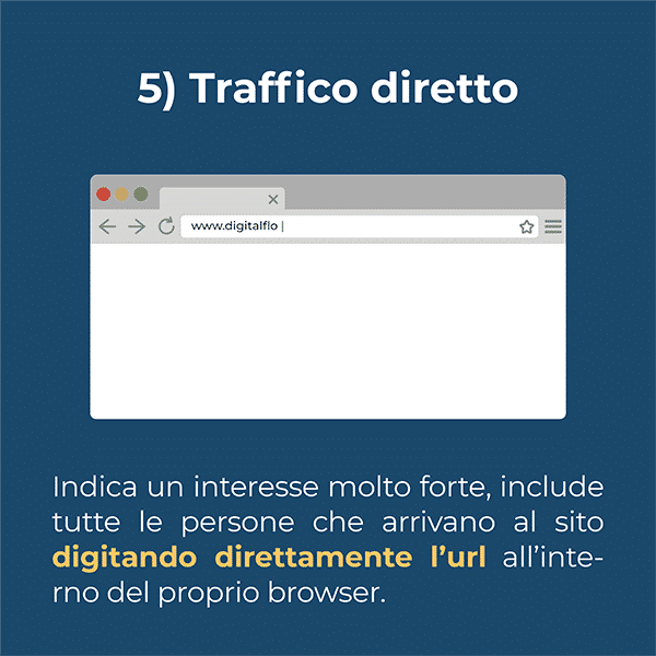 Traffico diretto proveniente da chi digita direttamente url della tua pagina web
