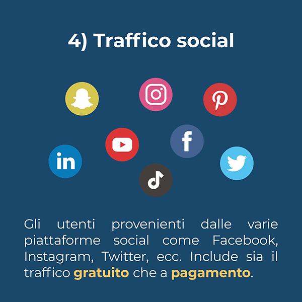 Traffico social proveniente dalle varie piattaforme