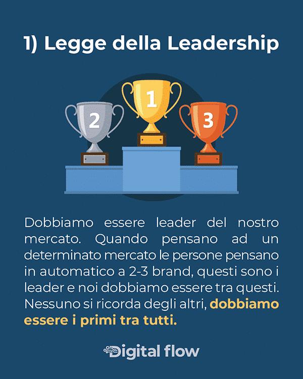 Le 22 immutabili leggi del marketing: legge della leadership. Dobbiamo essere leader del nostro mercato