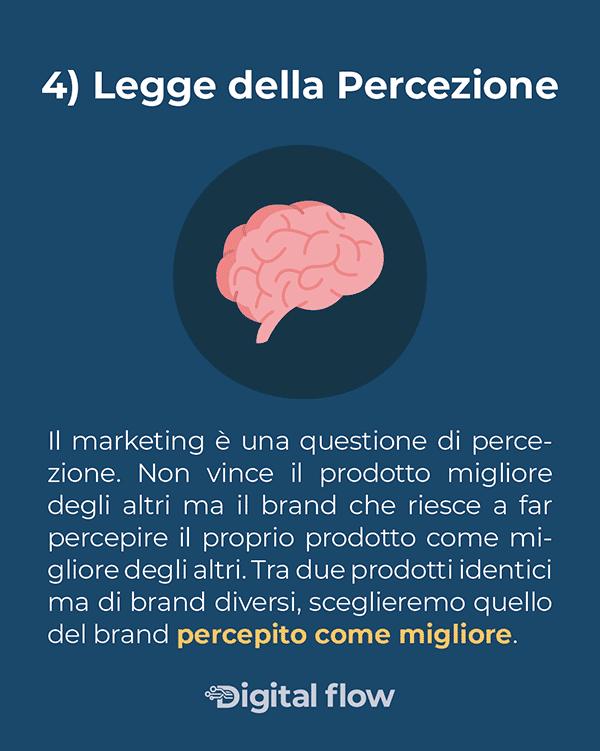 Le 22 immutabili leggi del marketing: legge della percezione. Il marketing è una questione di percezione