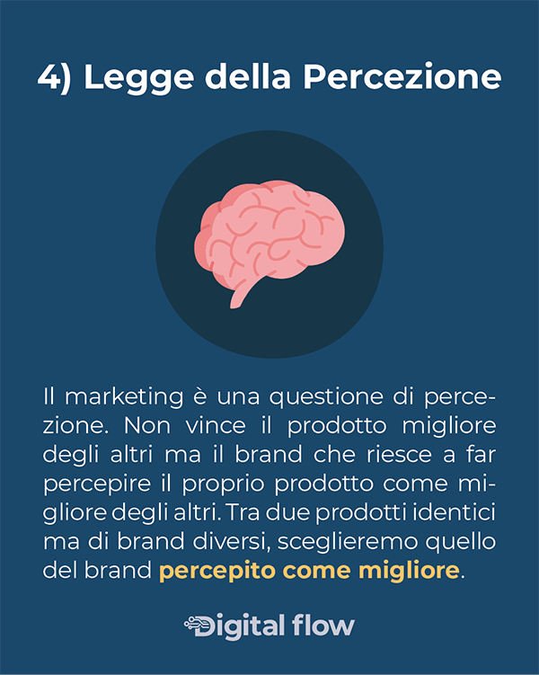 Il marketing è una questione di percezione