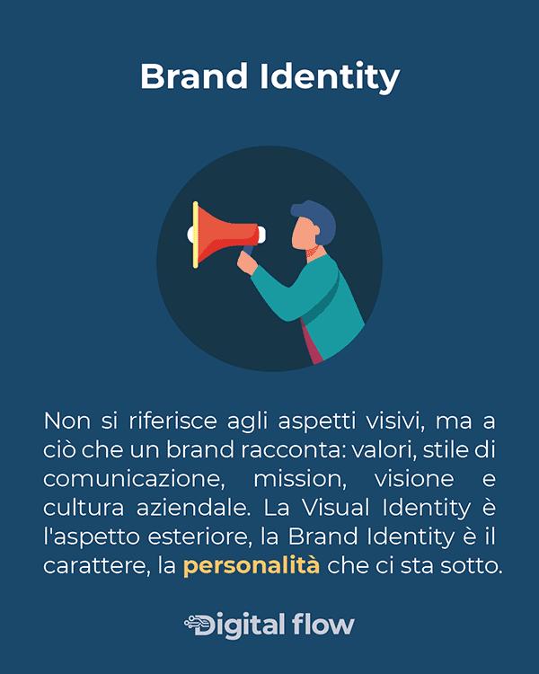 Il carattere del Brand