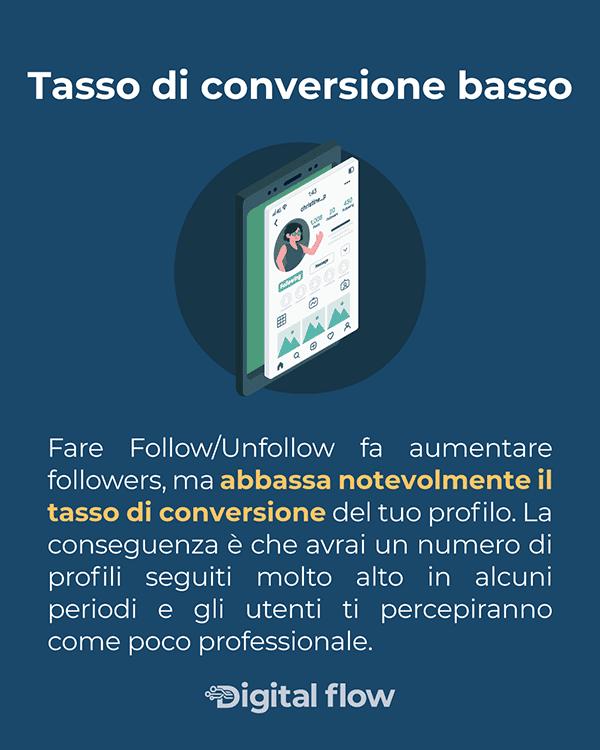Abbassa il tasso di conversione